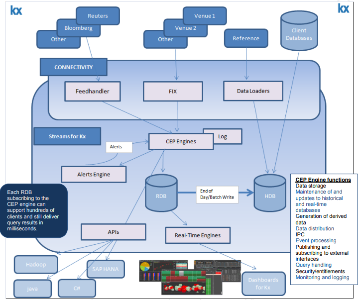 Developer tools – kdb+ and q documentation